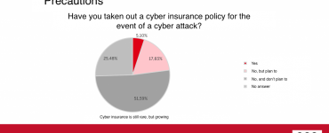 Properly Safeguard Against Risk of Cyber Crime 1