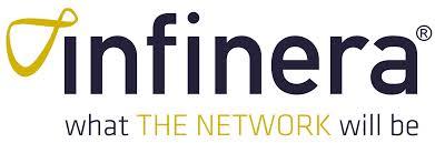 Infinera Limited
