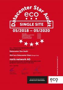 Nürnberg Mitte (NBG 3/4/5) – noris network AG, Nürnberg 1