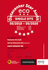 Nürnberg Süd (NBG 6) – noris network AG, Nürnberg 1
