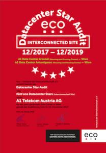 RZ Arsenal + RZ Antonigasse – A1 Telekom Austria AG (Interconnected) 1