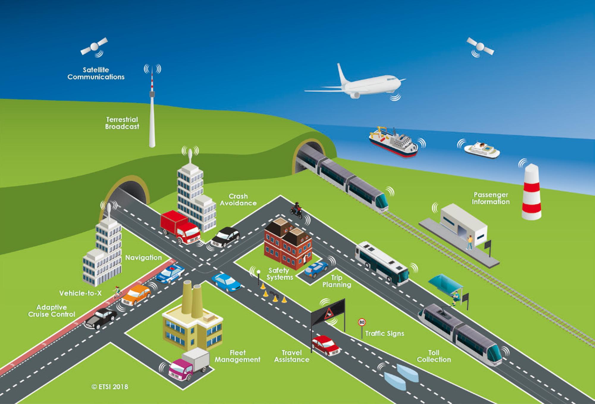 Whitepaper: Vernetzte und autonome Mobilität 2
