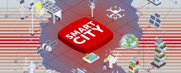 Study: The Smart City Market in Germany 2021-2026 7